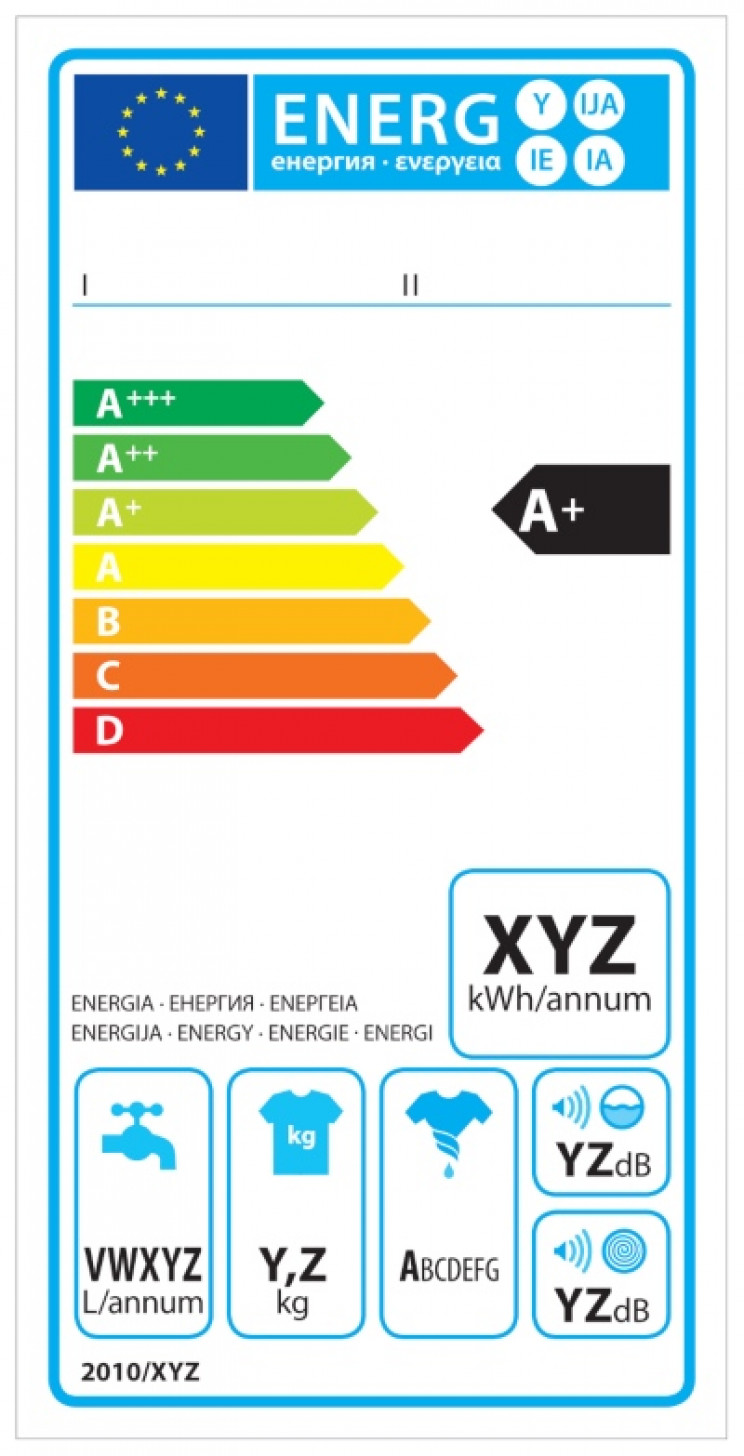 The EU's energy efficiency label