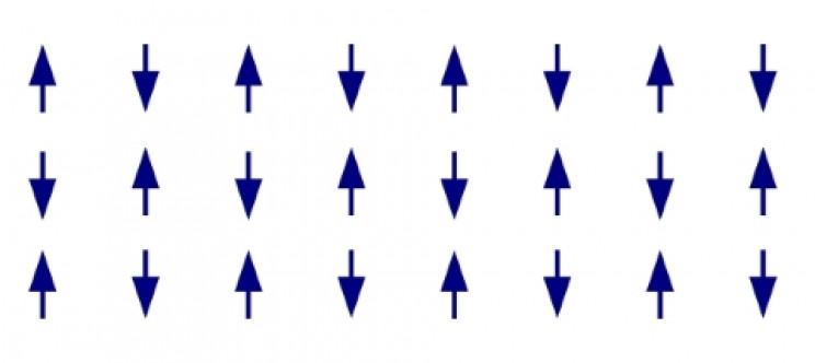 Antiferromagnet magnetic ordering