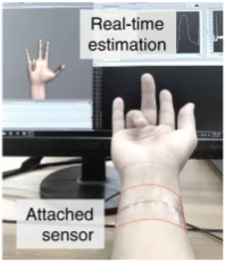 Deep-Learning E-Skin Can Decode Complex Human Motion