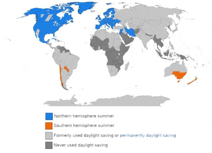 DST around the world