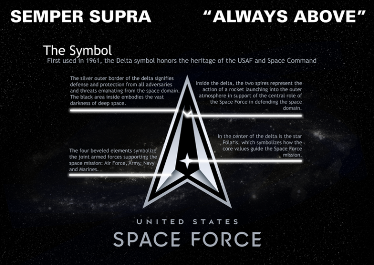 US Space Force Unveils Inspiring Logo and Motto