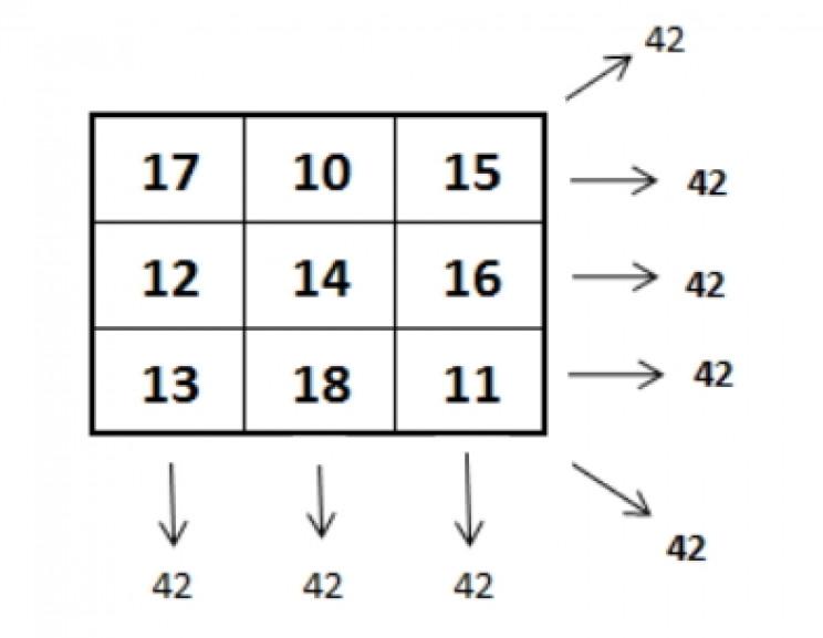 42 Magic Square