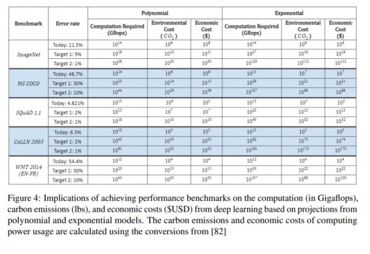 Performance Benchmarks MIT