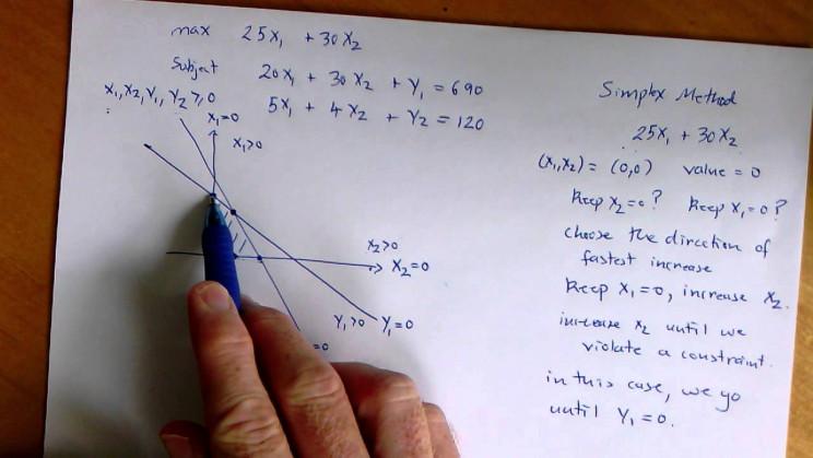 algorithms simplex