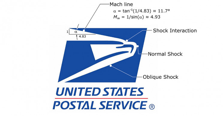 Engineering Professor Calculates How Fast The Eagle In The USPS Logo is Going