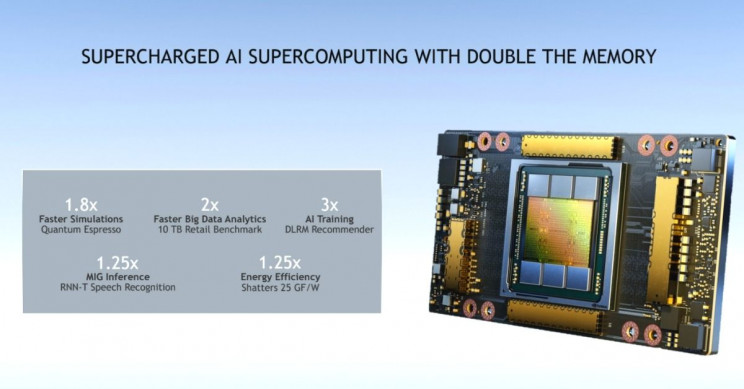 NVIDIA A100 80GB Double Memory