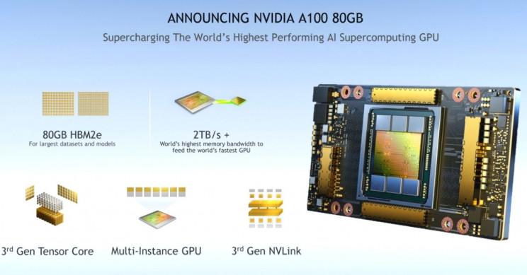 NVIDIA A100 80 GB Specs