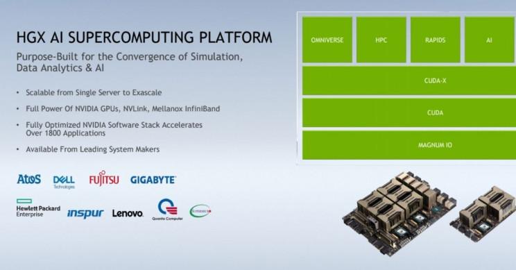 NVIDIA A100 80GB System Providers
