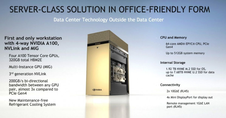 NVIDIA DGX Station A100 No Datacenter