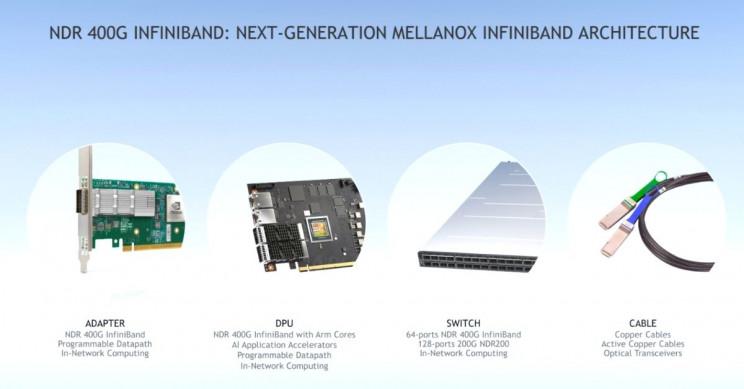 NVIDIA Mellanox Infiniband Infrastructure
