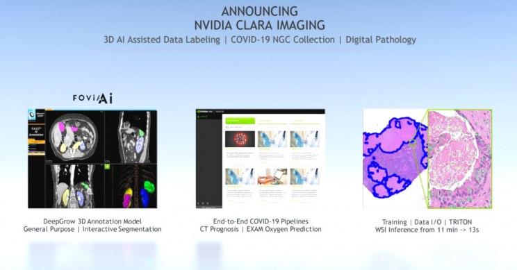 NVIDIA Clara Imaging