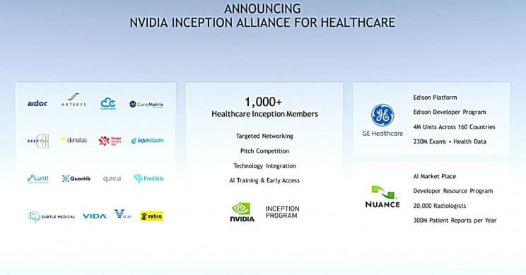 NVIDIA Inception Alliance