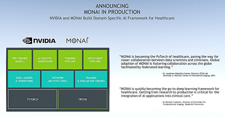 NVIDIA MONAI in Production