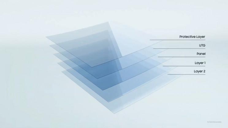 Samsung Galaxy Z Fold 3 Ultra Thin Glass
