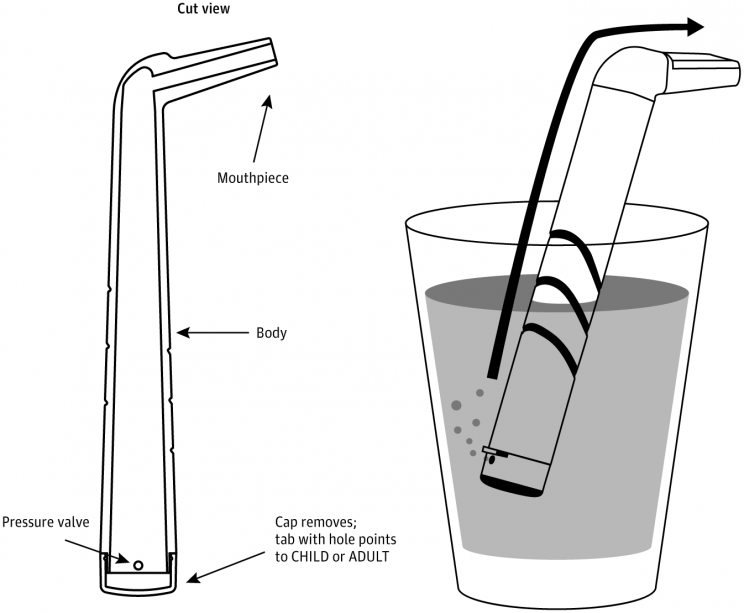 Doctor Creates a Straw That Reportedly Cures Hiccups With 92% Success Rate