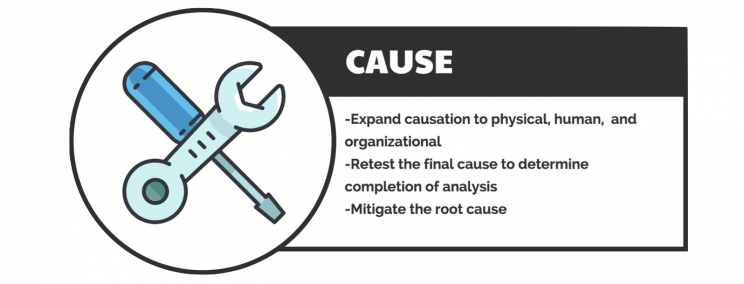 How to Solve Engineering Problems with Root Cause Analysis