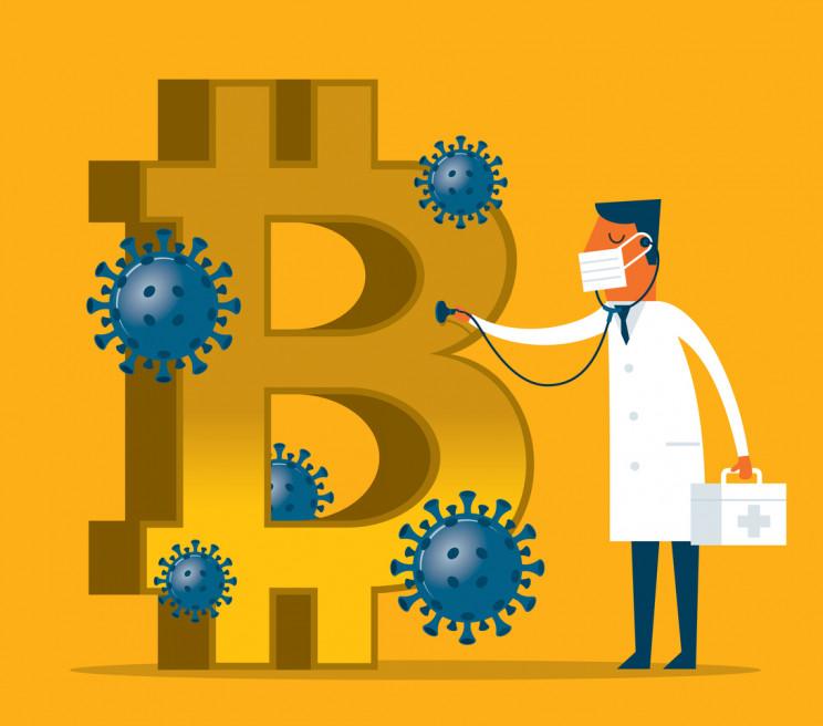 bitcoin and covid