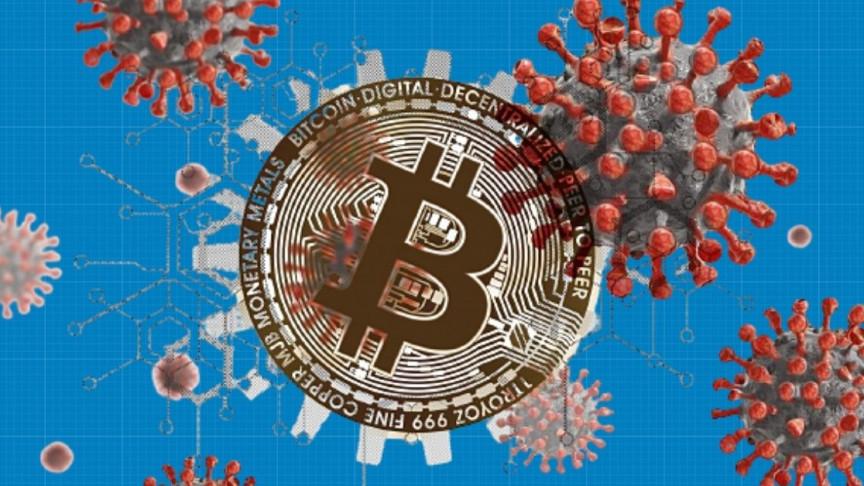 bitcoin futue 2021 bitcoin érték idővonal
