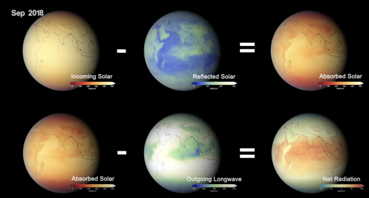 NASA Finds That Humans Are Throwing Earth's Energy Budget Off-Balance
