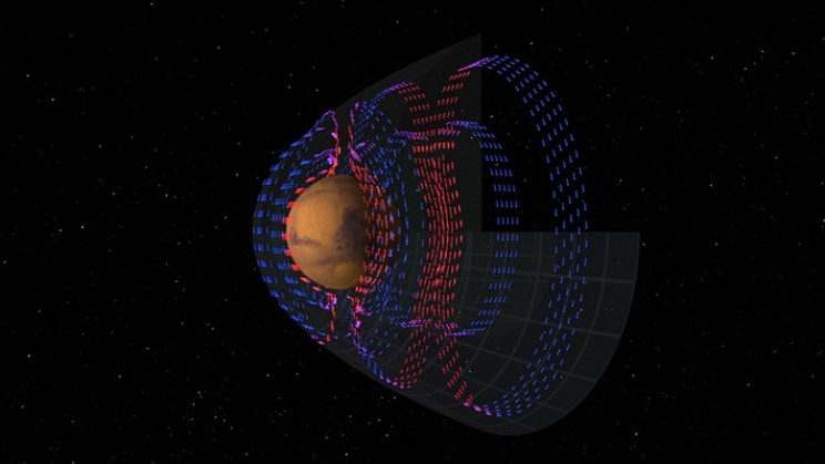 Mars Does Have a Magnetic Field of Sorts, 'Induced' by Solar Winds