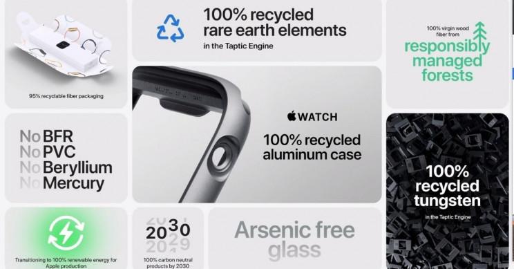 Apple Carbon Neutral