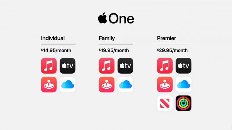 Apple One Bundle Subscription