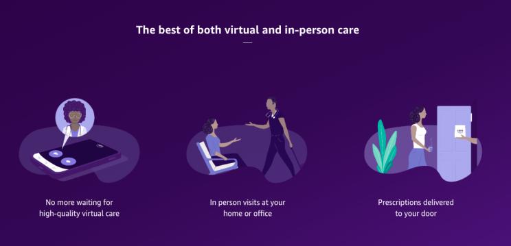 Amazon's Revolutionary New Virtual Medical Clinic: Amazon Care