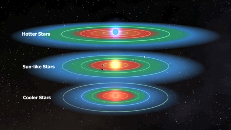 Dana Berry Kepler Mission NASA