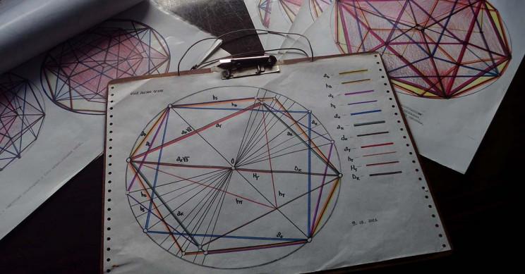 Platonic Triangles