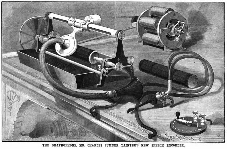 Alexander Graham Bell: The Man Whose Inventions Changed the Way We Communicate