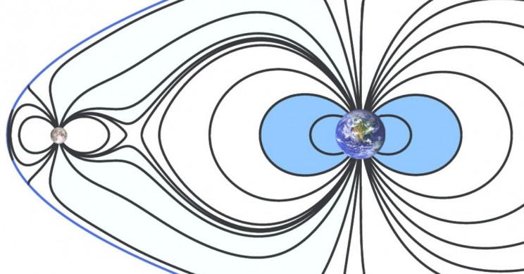 Earth-Moon Magnetic Fields