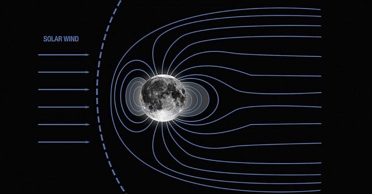 Moon Magnetic Field