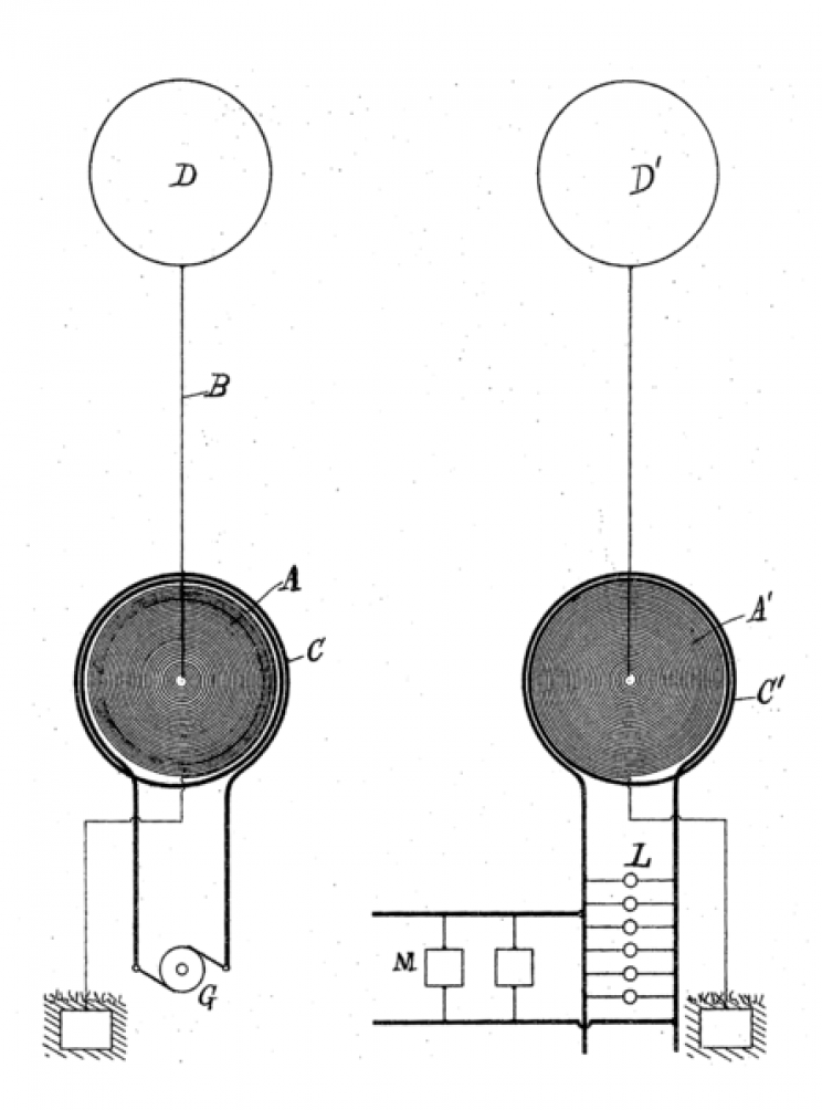 Nikola Tesla's Wireless Transmitter Technology