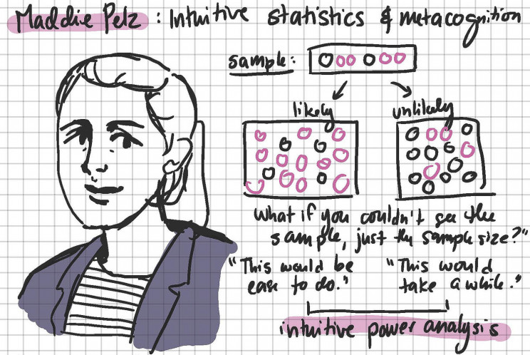 This Stanford Student's Doodles Have Earned Her the Nickname 'The Science Sketcher'
