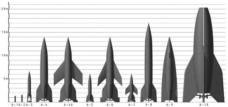 Nazi in space rockets