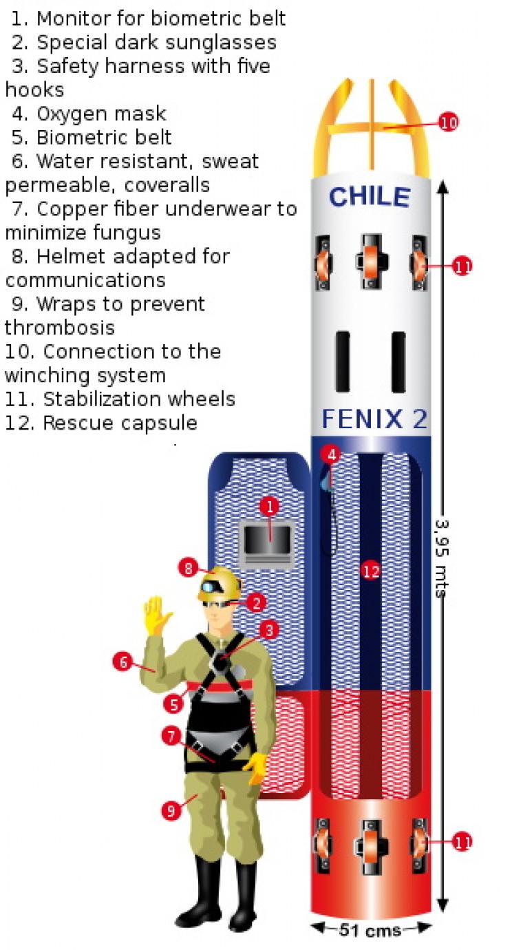 Fénix 2