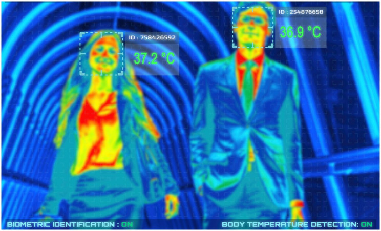 Thermal Cameras at Airports: The Future of Travel and Airport Health Security