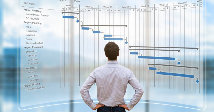 10 Courses You Need to Become a Certified Project Management Professional