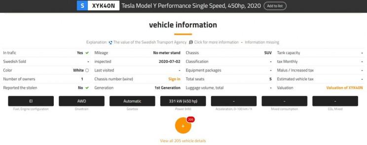 Volvo Tesla Model Y Car Info
