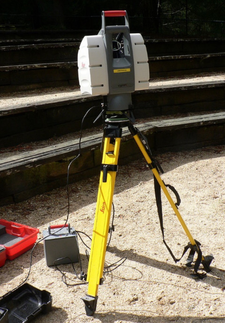 LiDAR measuring device