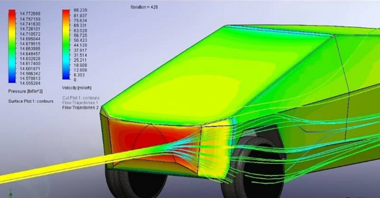 Tesla's Cybertruck Aerodynamics Do Flow Smoothly, as per a CFD Analysis