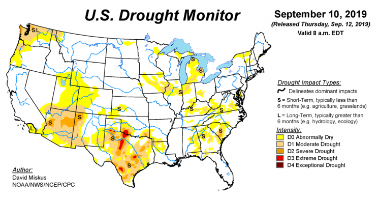 7 Solutions and Tools to Prevent Droughts and Minimize Their Risks
