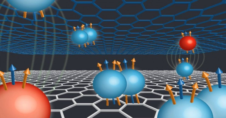 Scientists Find New Quantum States by Stacking Layers of Graphene Together