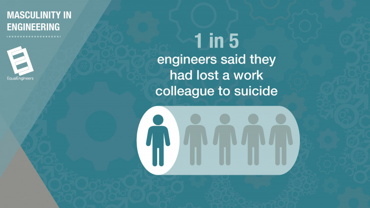 Mental Health Crisis Is Hitting the Engineering Sector Hard