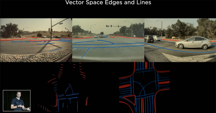 Tesla VP of Autopilot Shows Off The Tesla Full Self Driving's Vector Space As The Car Sees It