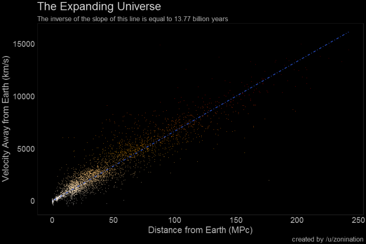 9 Incredible Visualizations of Space to Help You Understand the Cosmos