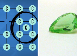 Want a Green Diamond? Radiation May Just Be Your Best Asset