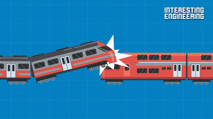 The Intricate Ways Trains Avoid Collisions